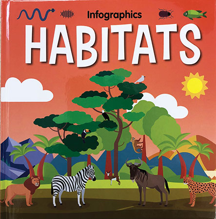 Buy Infographics: Habitats from raintreeaust